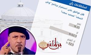 """62.5 % من قراء """"برلمانى"""" يرفضون استمرار برنامج """"وش السعد"""" للفنان محمد سعد"""